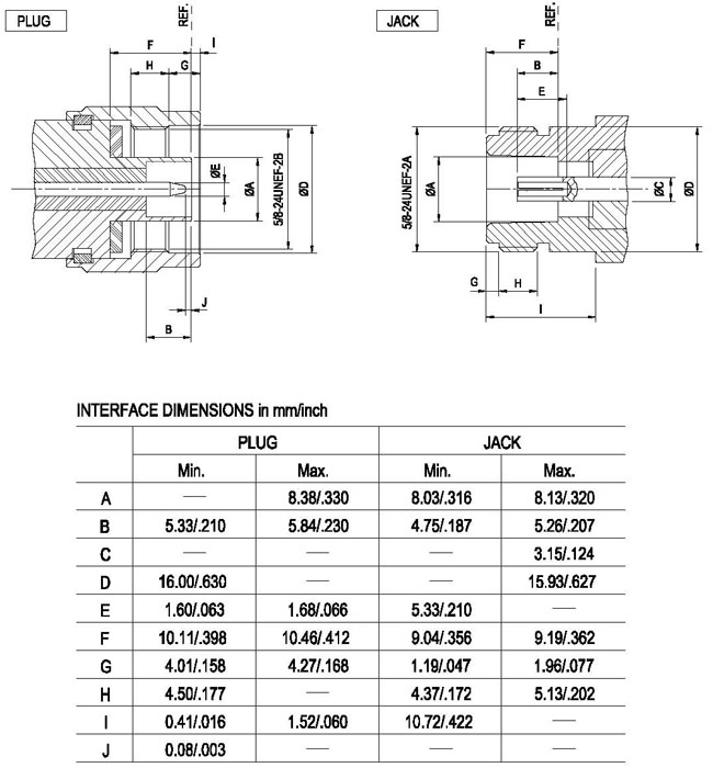 Cross Rf Solutions Product News And Updates